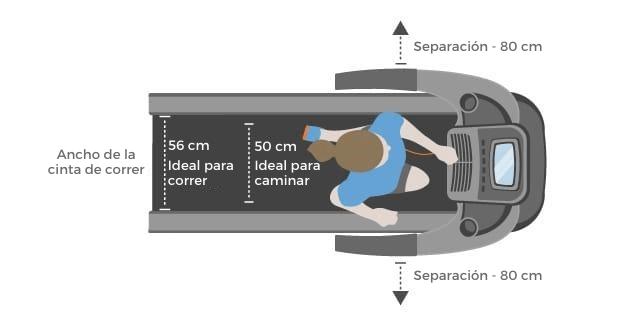medidas de una y espacio necesario para una cinta de correr para casa
