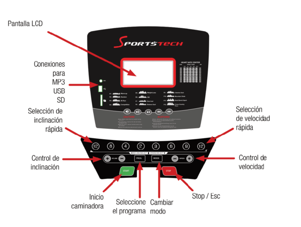 Consola sportstech f31